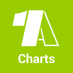 1A Radio Charts
